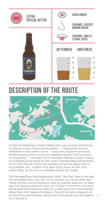beer hiking pnw